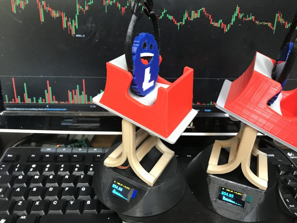 Litecoin RollerCoaster Guy